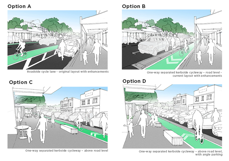 Cycleway Design Options